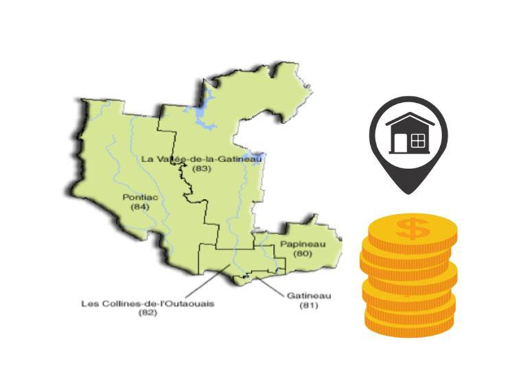 Average price of rent in residence in Gatineau, Outaouais