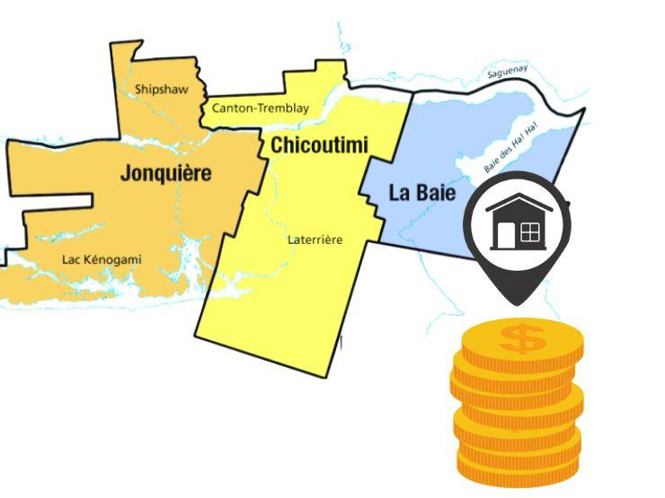 Price of rent in residence for seniors in Saguenay